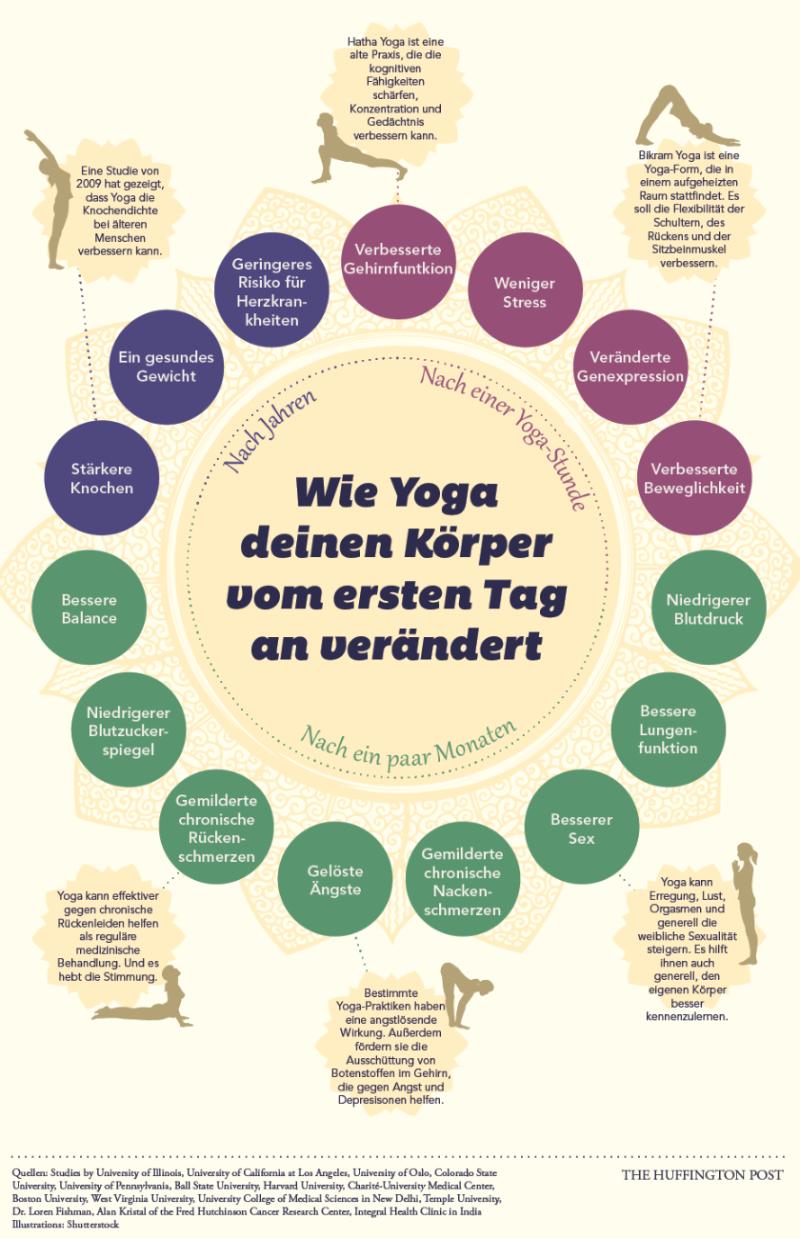 Die Vorteile von Yoga